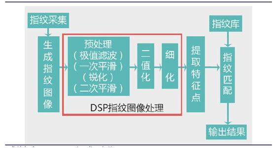 北京坤达信科技有限公司